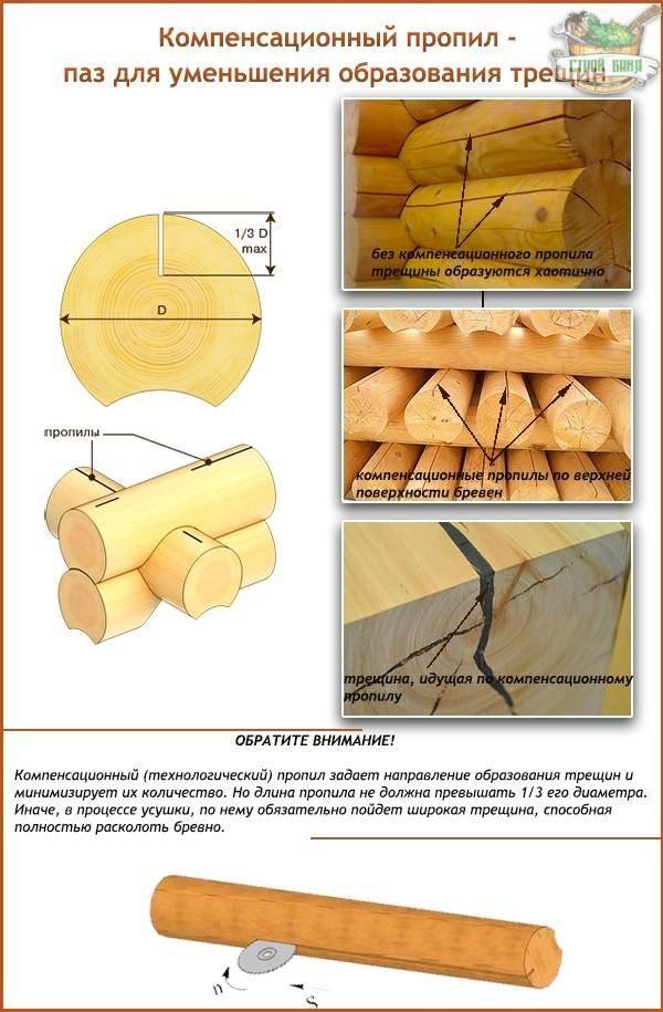 Как и чем заделать трещины в бревнах сруба