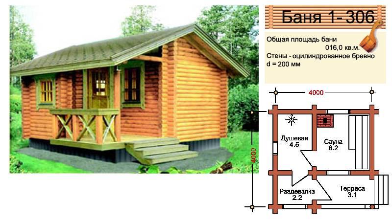 Строительство бани своими руками, основные моменты постройки