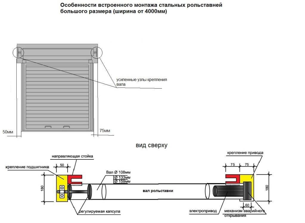 Установка рольставней в туалете - пошаговая инструкция к монтажу
