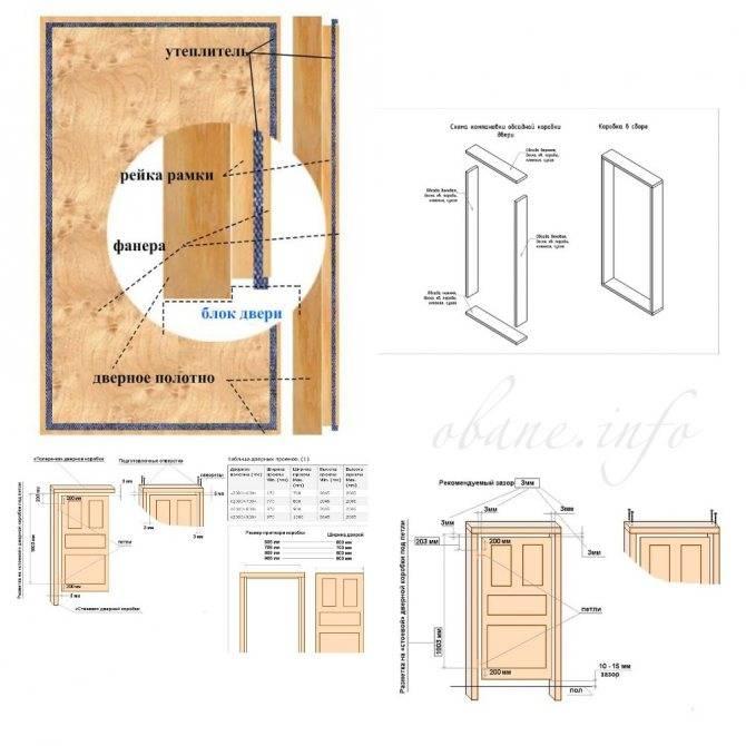 Виды петель для стеклянных дверей, их особенности и монтаж