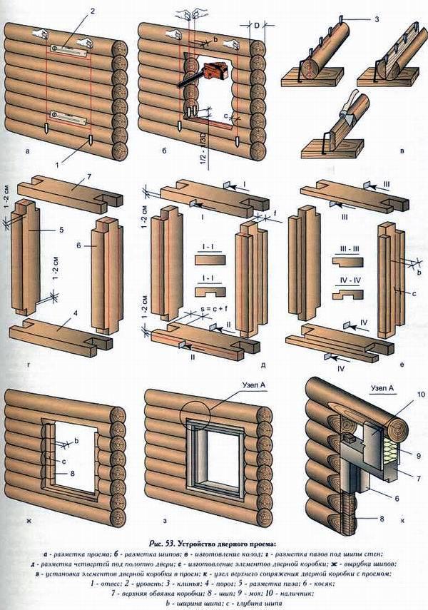Окосячка в срубе – делаем оконный и дверной проем в стене   давай попаримся