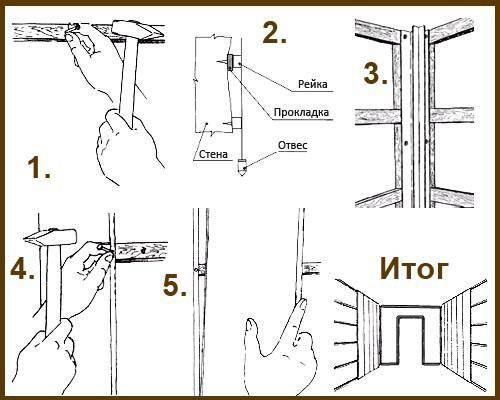 Как правильно обшить вагонкой парную в бане и парилку