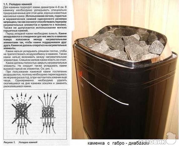 Как правильно уложить камни в банную печь - краткое руководство