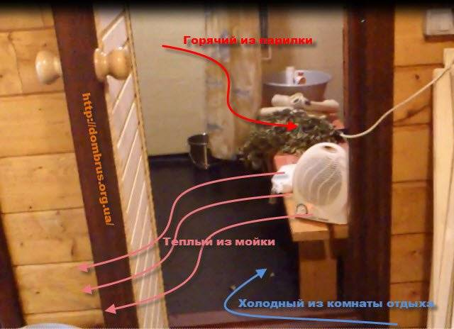 Утепление балкона и лоджии пенополистиролом своими руками