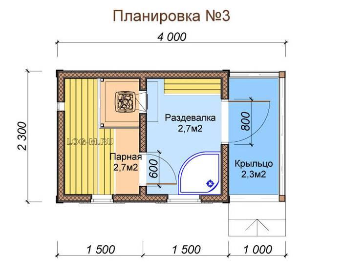 Размеры бани: минимальные и оптимальные, от чего зависит выбор