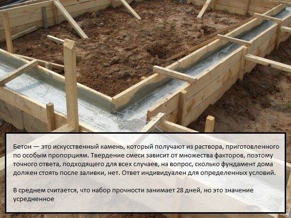 Выбираем и строим фундамент для бани из пеноблоков: глубина, виды. как не обрушить постройку
