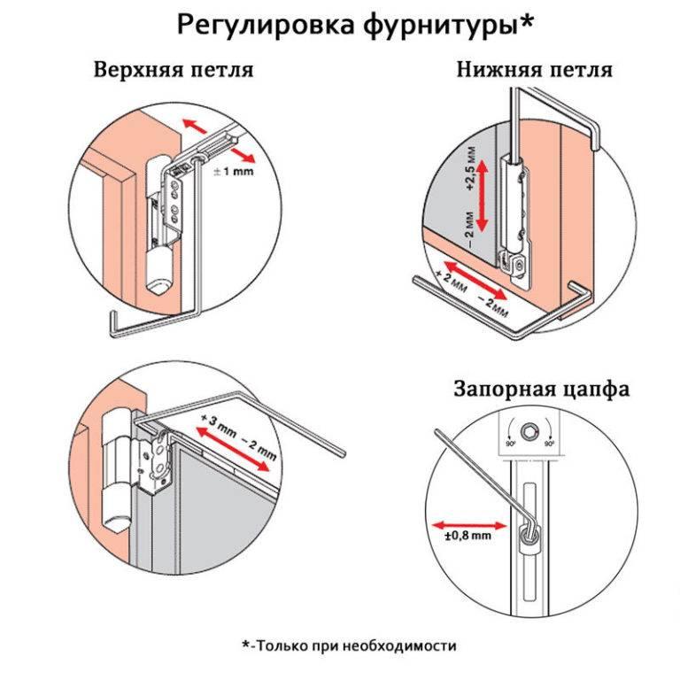 Как отрегулировать пластиковое окно чтобы не дуло - клуб мастеров