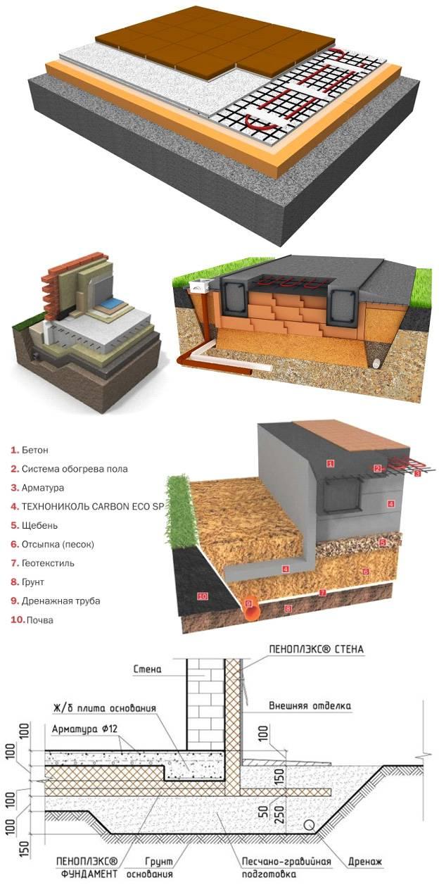 Фундамент ушп (утепленная шведская плита) – технология строительства, достоинства и недостатки