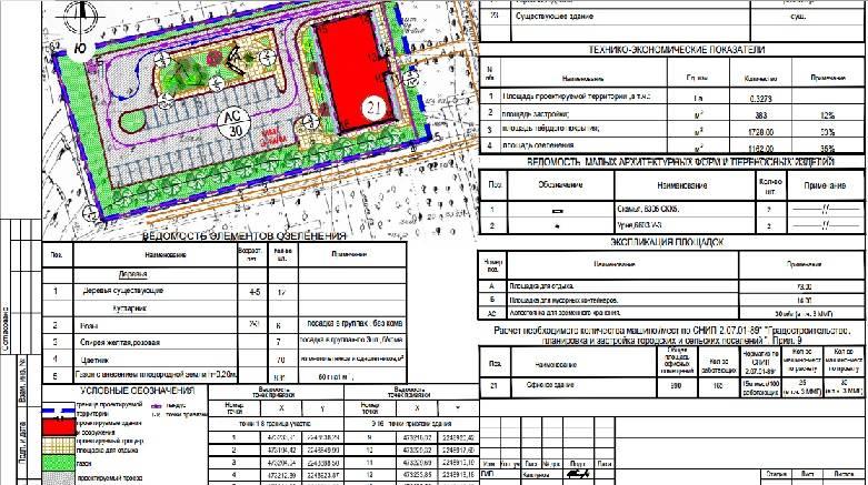 Нужно ли разрешение на строительство бани на собственном участке 2021 году: законодательные нормы и документы для оформления разрешения