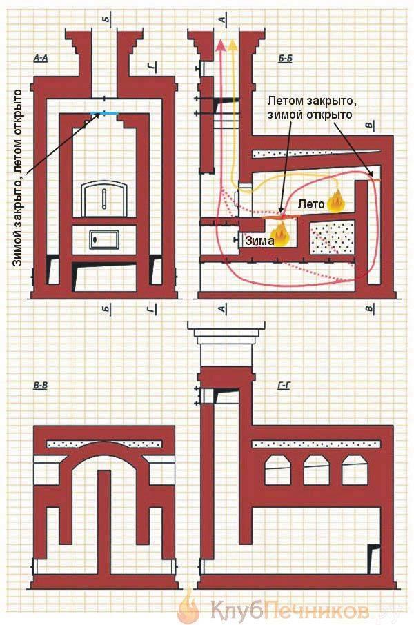 Кладка русской печи: как сложить своими руками, порядовка мини печки с плитой на улице, схема кладки, как устроена, принцип работы, как построить устье