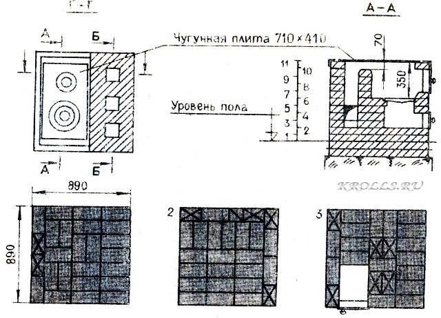 Плита для печи: устройство чугунной плиты для печи (8 фото)