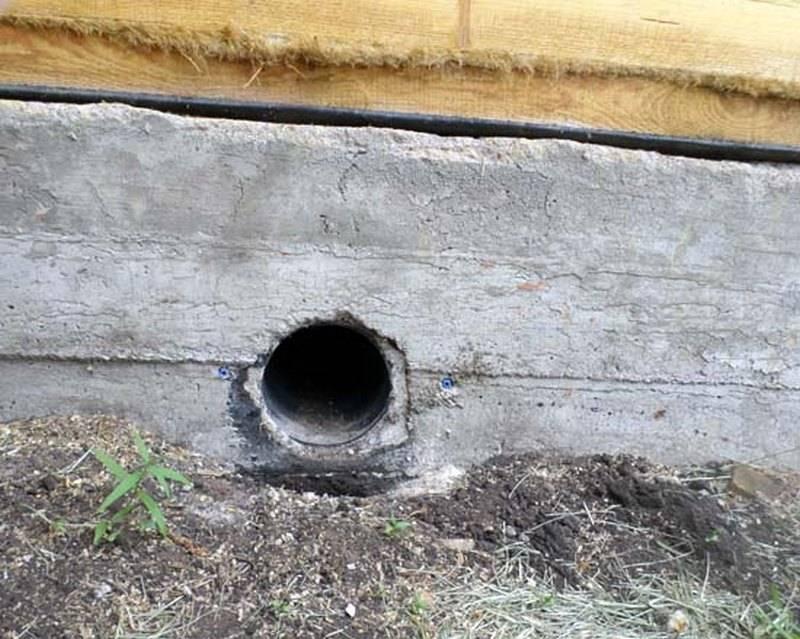 Нужно ли закрывать продухи в фундаменте на зиму в бане - строим сами