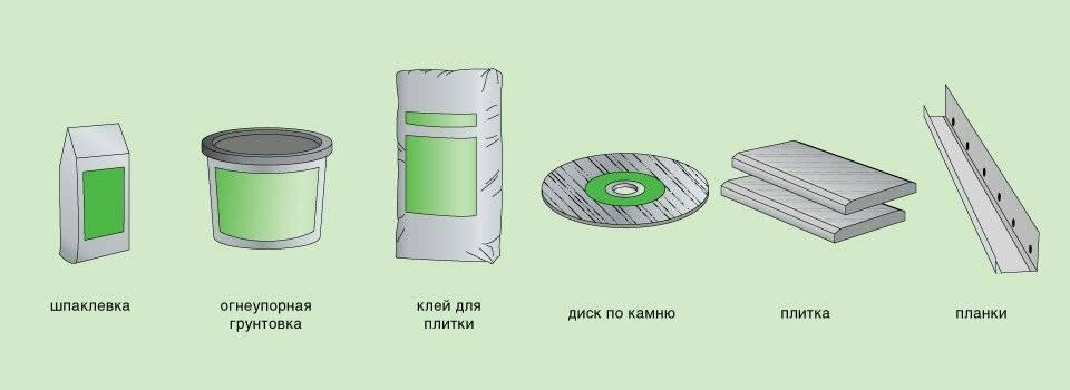 Термостойкая шпатлевка для печей: видео-инструкция по монтажу своими руками, фото и цена