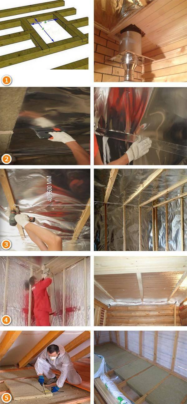 Как выбрать лучший потолок в бане: виды и материалы