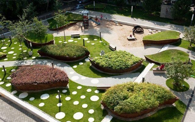10 самых уютных и необычных парков москвы