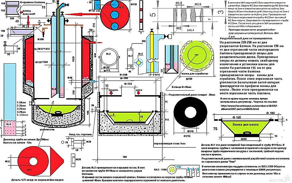 Чудо-печь на солярке: конструкция и принцип работы