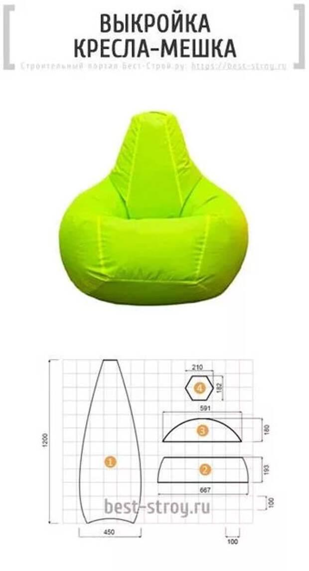 Кресло-мешок своими руками, подробная инструкция по пошиву