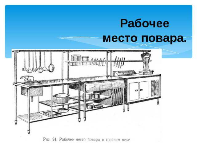 Тонкости организации пространства на кухне