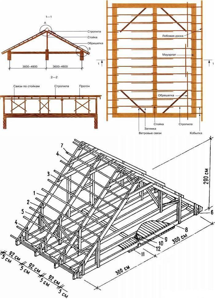 Как рассчитать длину стропил двухскатной крыши: расчет кровли, нагрузка и правила проектирования