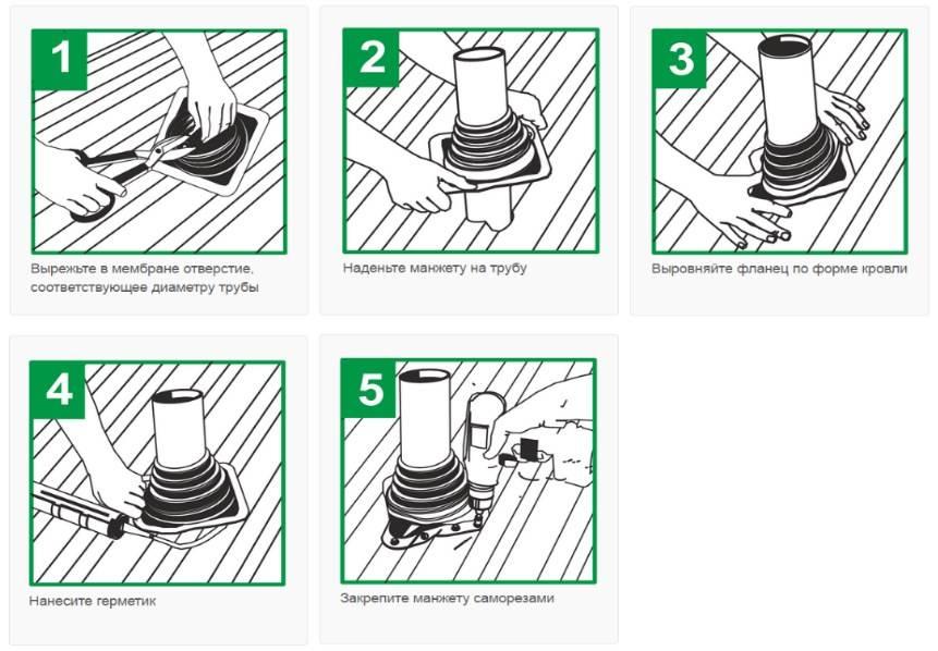 Мастер-флеш для дымохода: принципы выбора и технологические правила установки