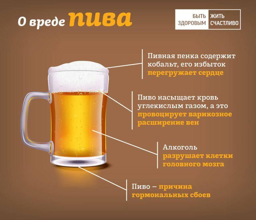 Боли в суставах и алкоголь: есть ли связь?