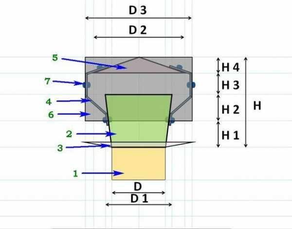 Печь для бани из трубы своими руками: вертикальный и горизонтальные