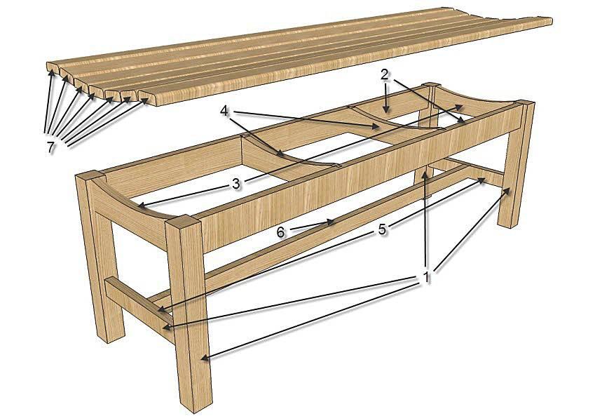 Как выбрать подходящую скамейку для бани из дерева? полное описание видов деревянных скамеек
