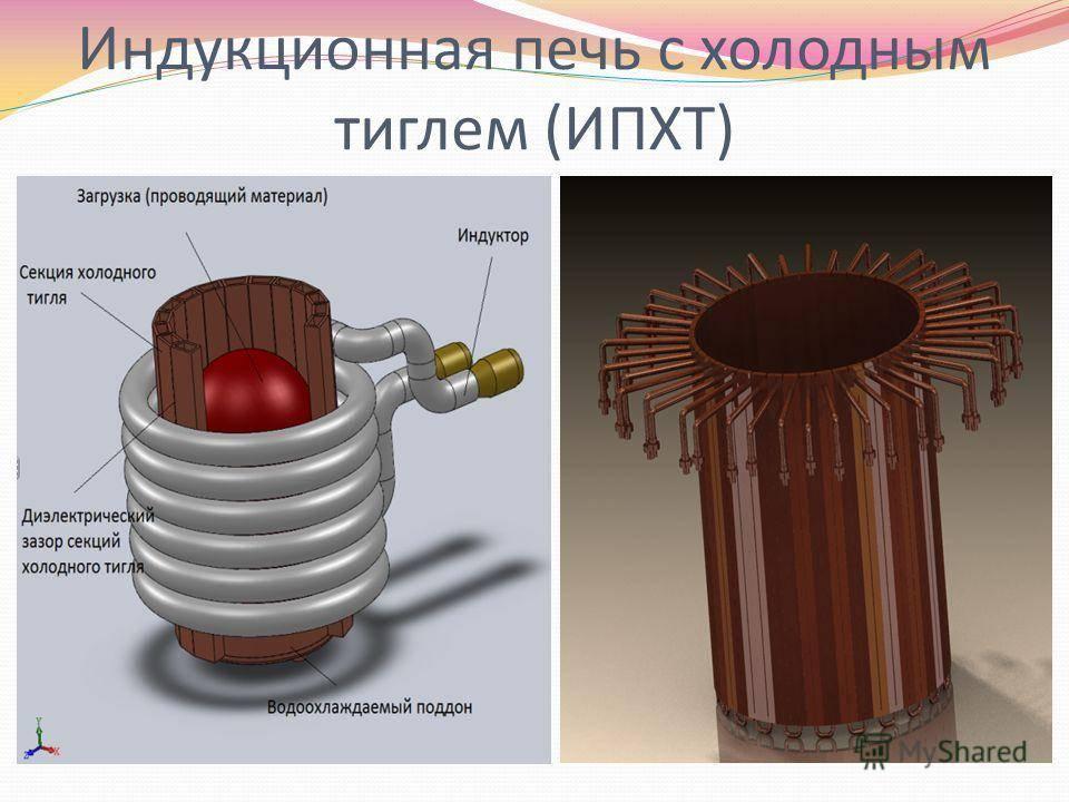 Cхема индукционной плиты – принципиальное устройство