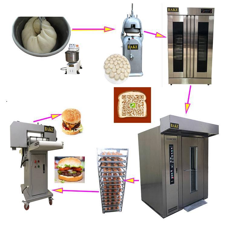 7 типов печей для выпечки вкусного хлеба: от больших производственных до маленьких домашних