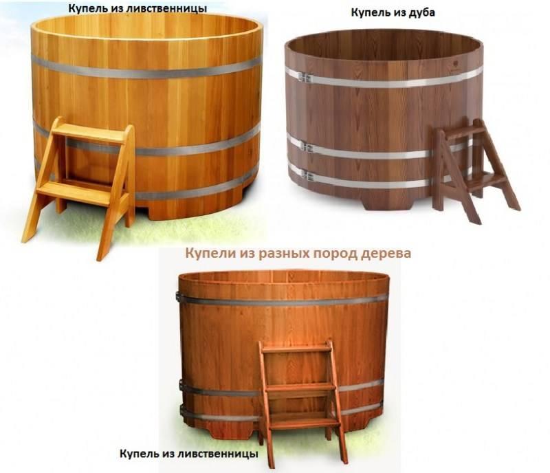 Делаем купель для бани своими руками - инструкция с чертежами и размерами