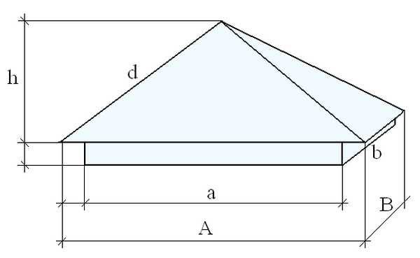 Колпак на трубу дымохода: как выбрать конструкцию или сделать ее своими руками