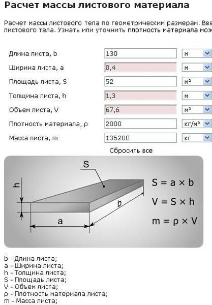 Расчёт фундамента