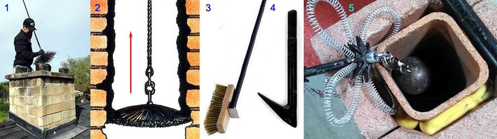 Как почистить дымоходные каналы в печи частного дома: особенности и способы