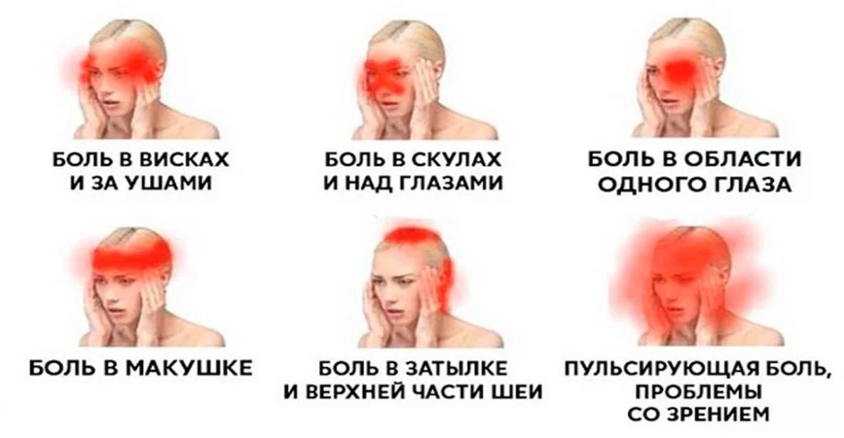 Что делать, если голова болит и тошнит?