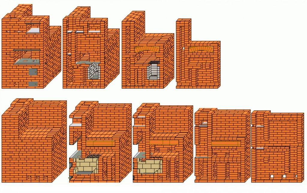 Русская печь с камином и лежанкой — сложная конструкция для большого дома