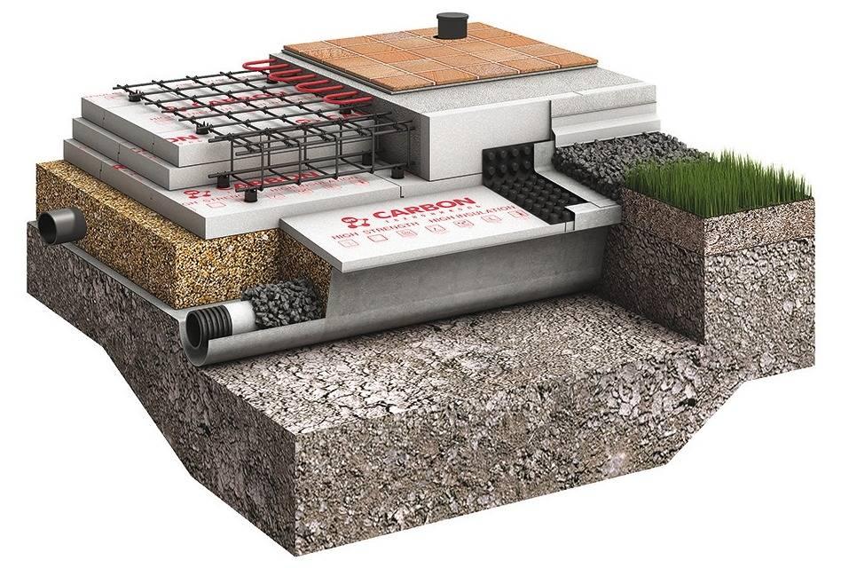 Шведская плита: устройство теплого фундамента и технология ушп, подготовка к строительству и отзывы, советы