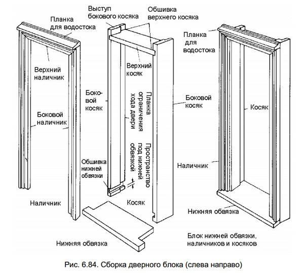 Порядок монтажа межкомнатных дверей
