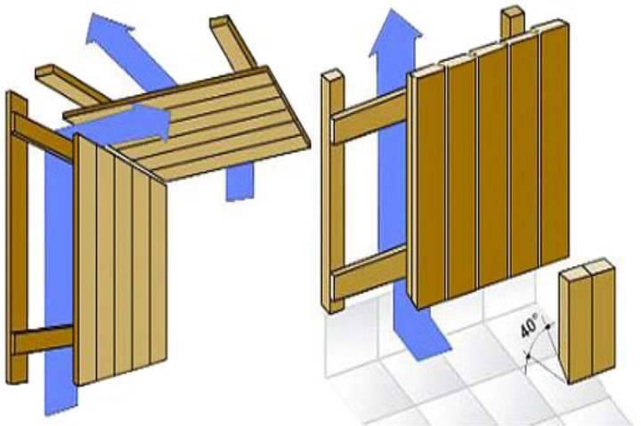 Как крепить вагонку в бане, особенности монтажа крепления
