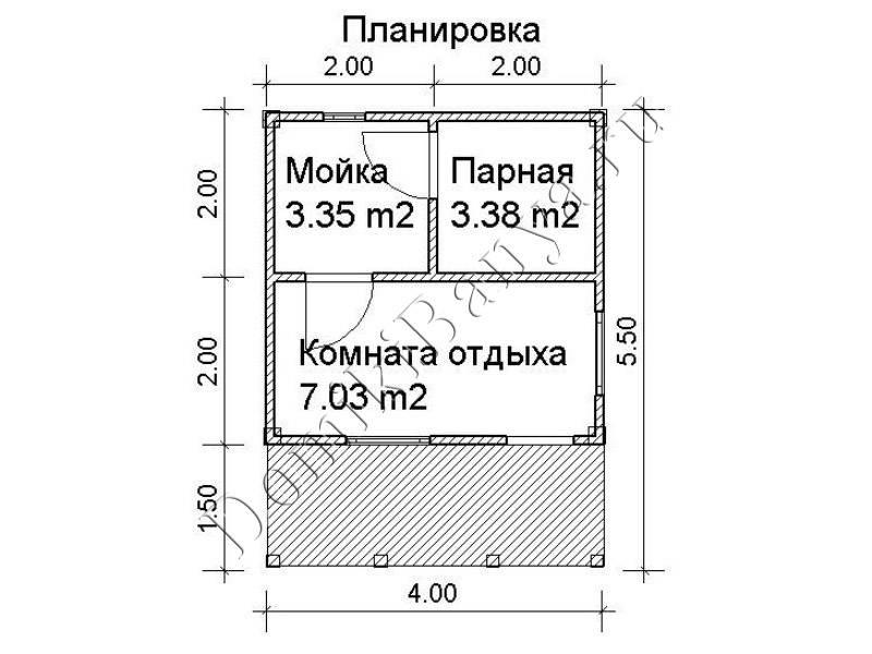 Ленточный фундамент для бани своими руками: залить, устройство и размеры, как сделать мелкозаглубленный, либо ленточно-столбчатый фундамент под каркасную баню и из бруса