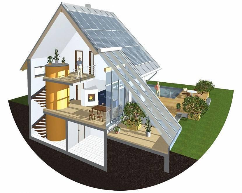 Энергетика дома - бесплатные статьи по магии дом солнца