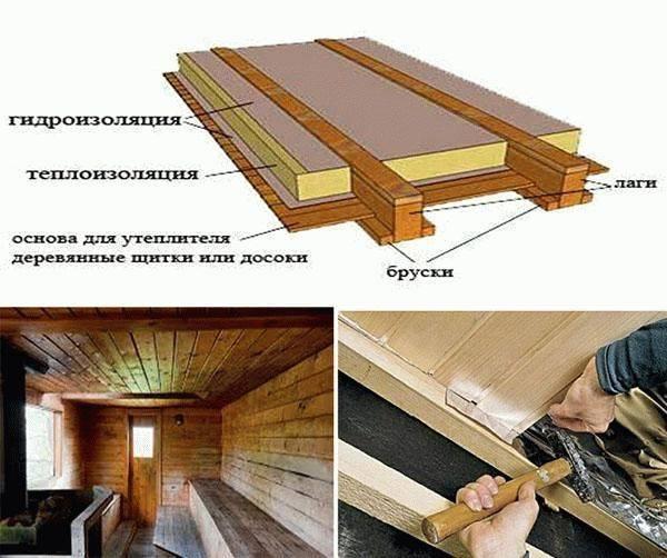 Подшивной потолок в бане: пошаговая инструкция