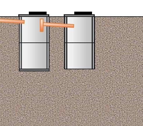 Септик для бани своими руками: как сделать с туалетом без откачки, отстойник из бетонных колец