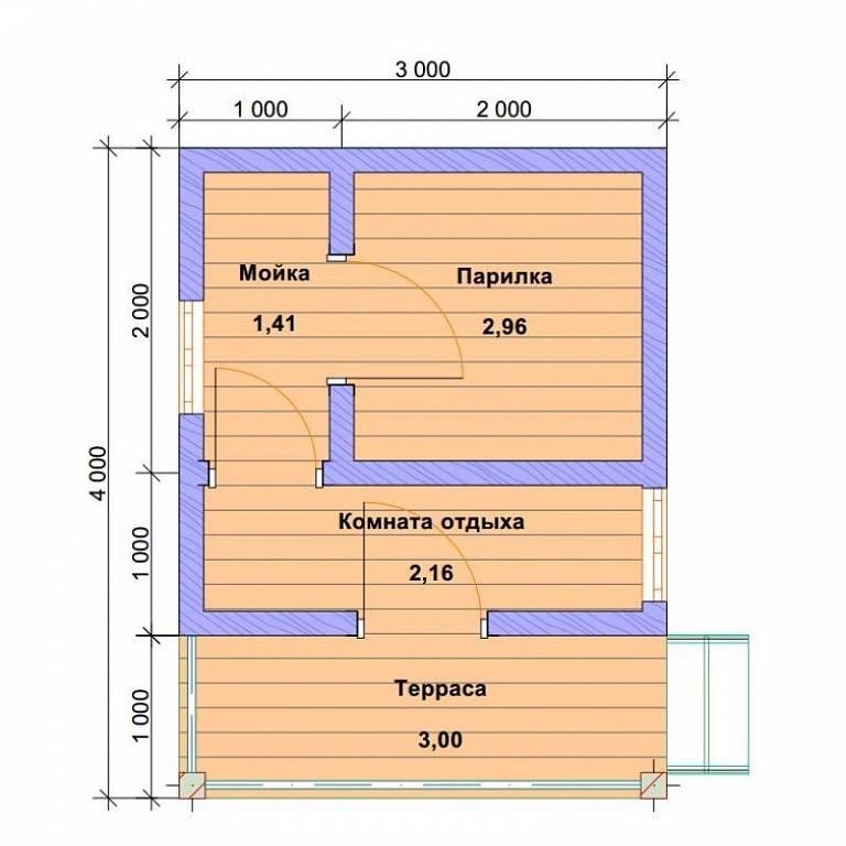 12 рекомендаций по выбору оптимального размера бани [+8 фото]