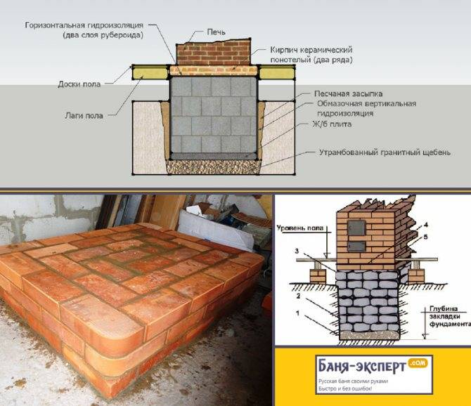 Баня из кирпича, как построить самостоятельно (фото, видео)
