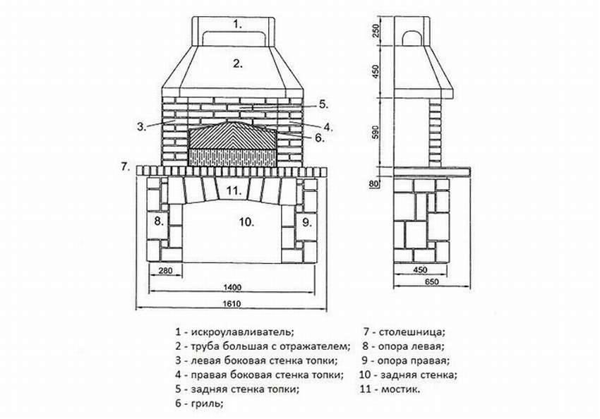 Как сделать мангал из кирпича своими руками (150+ фото) — пошаговая инструкция (схемы, чертежи)