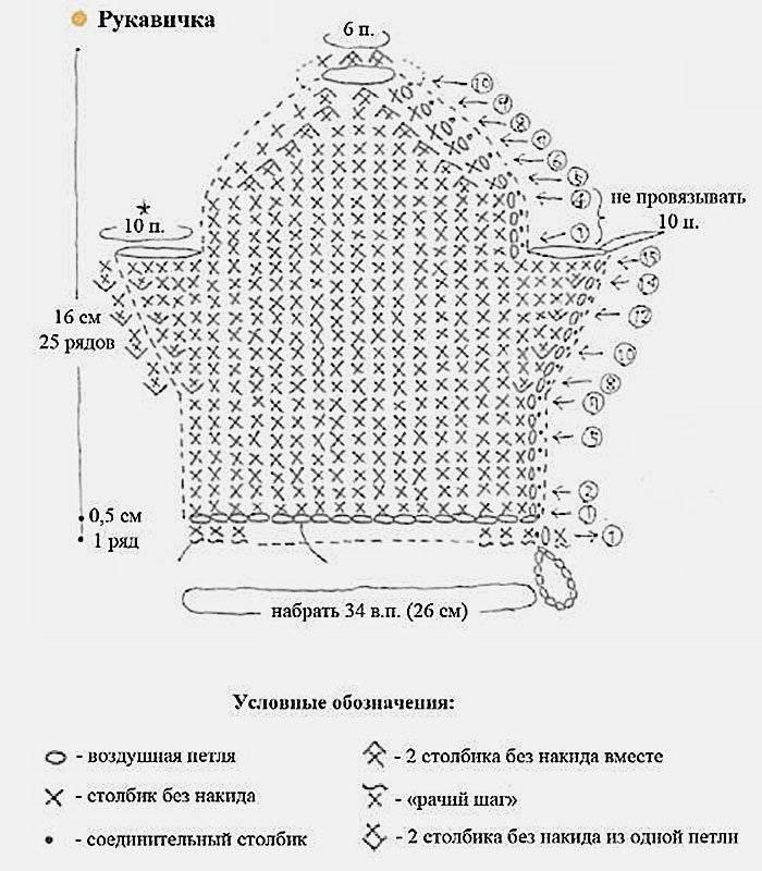Как вязать мочалку спицами