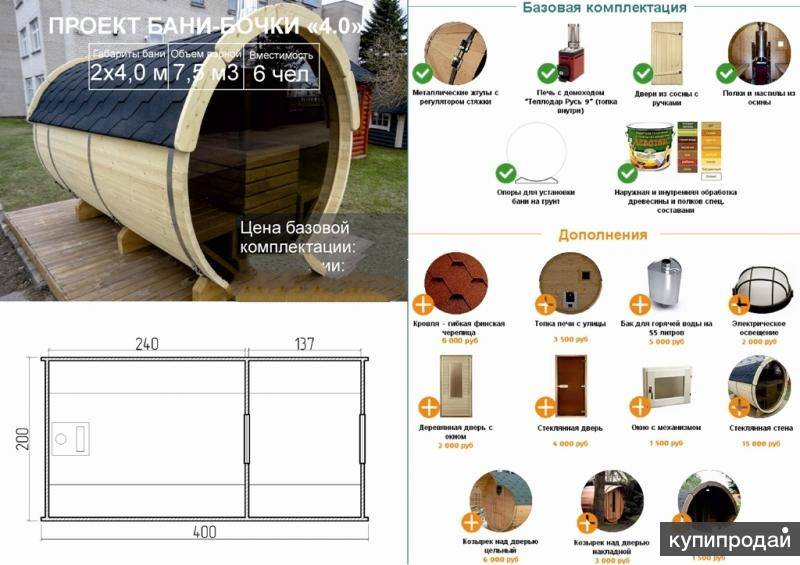 Как сделать баню бочку своими руками: размеры доски, чертежи, какая печь нужна, как построить, сборка круглой бани, как утеплить, изготовление на фото и видео