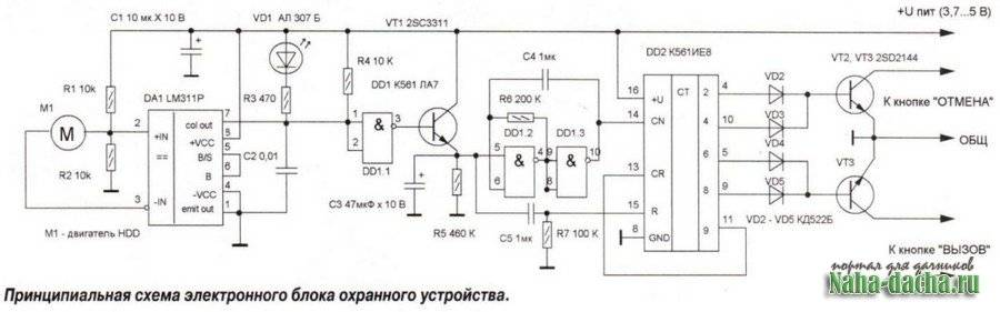 Организация системы сигнализации для дачи: полный обзор современных систем безопасности