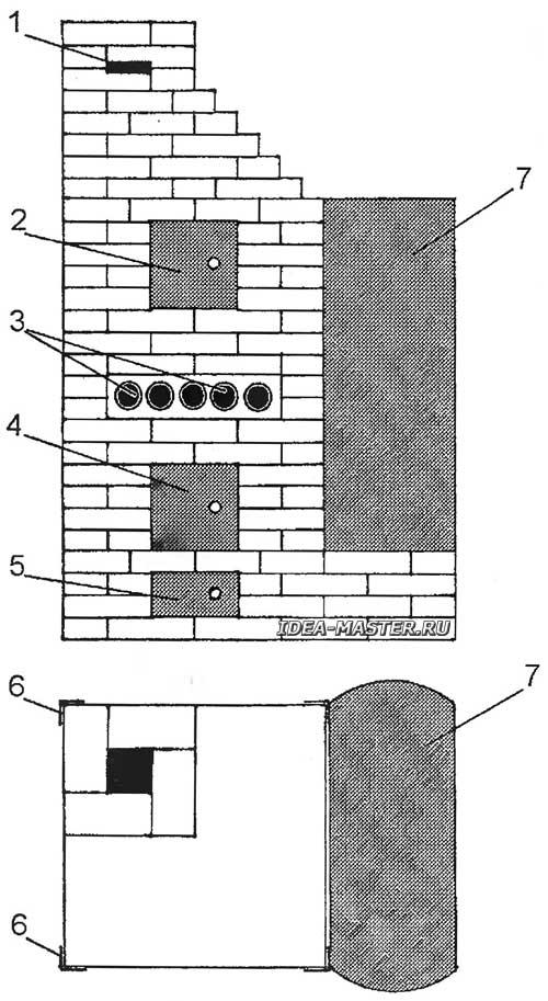 Каменка для бани своими руками - инструкция!