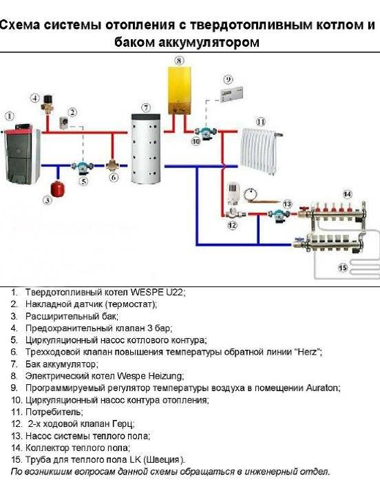 Обвязка твердотопливного котла: схема подключения с циркуляц насосом в частном доме